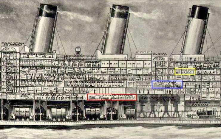 Les cuisines du titanic for Cuisinier bateau